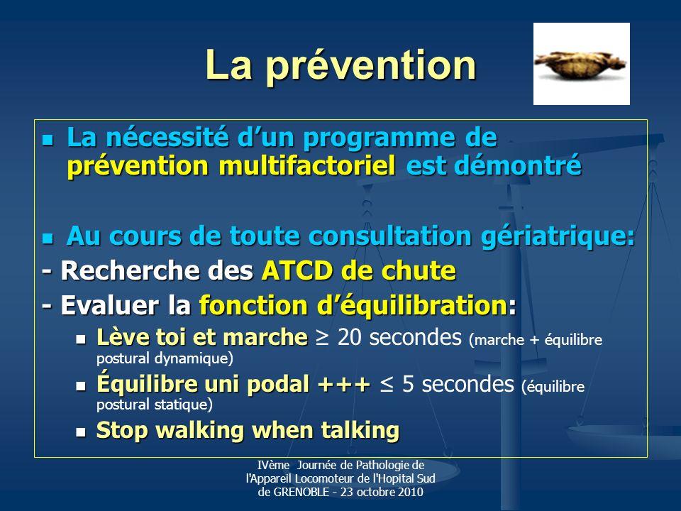 IVème Journée de Pathologie de l'Appareil Locomoteur de l'Hopital Sud de GRENOBLE - 23 octobre 2010 La prévention La nécessité dun programme de préven