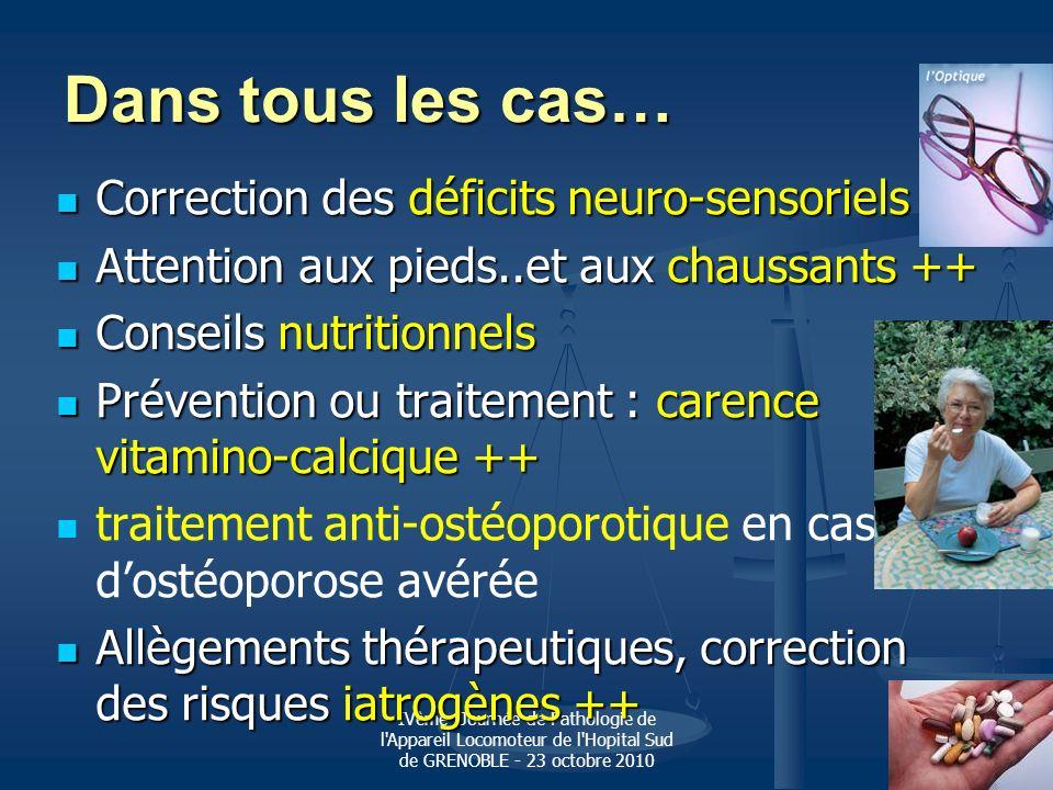 IVème Journée de Pathologie de l'Appareil Locomoteur de l'Hopital Sud de GRENOBLE - 23 octobre 2010 Dans tous les cas… Correction des déficits neuro-s