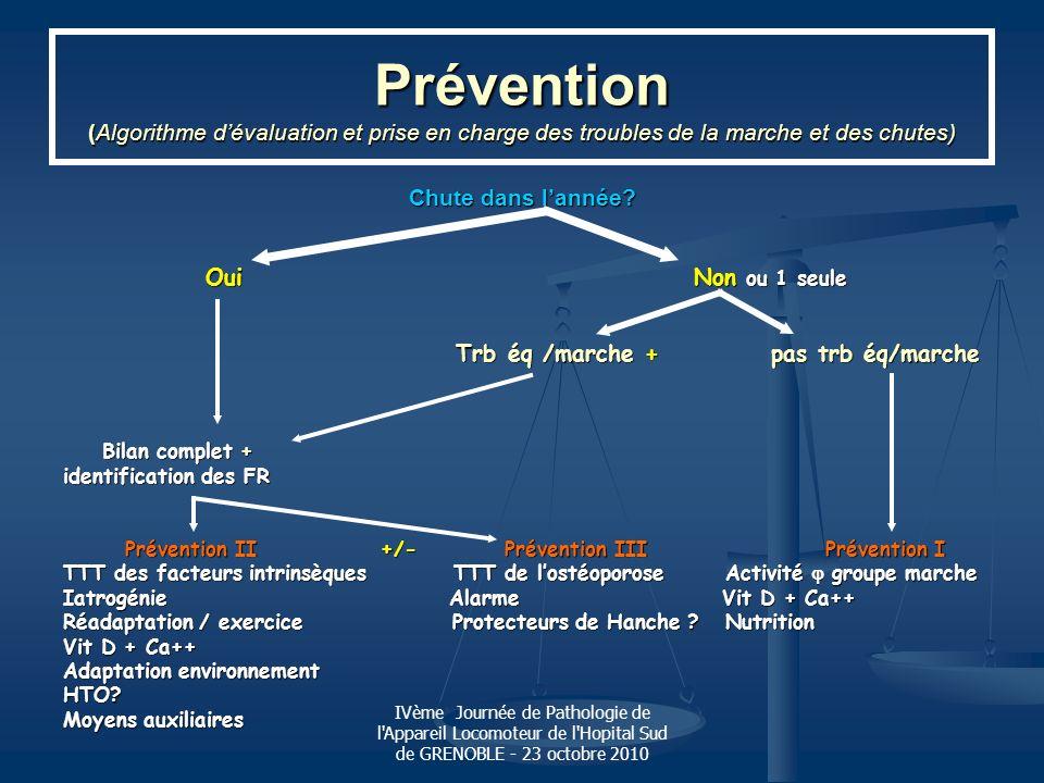 IVème Journée de Pathologie de l'Appareil Locomoteur de l'Hopital Sud de GRENOBLE - 23 octobre 2010 Prévention (Algorithme dévaluation et prise en cha