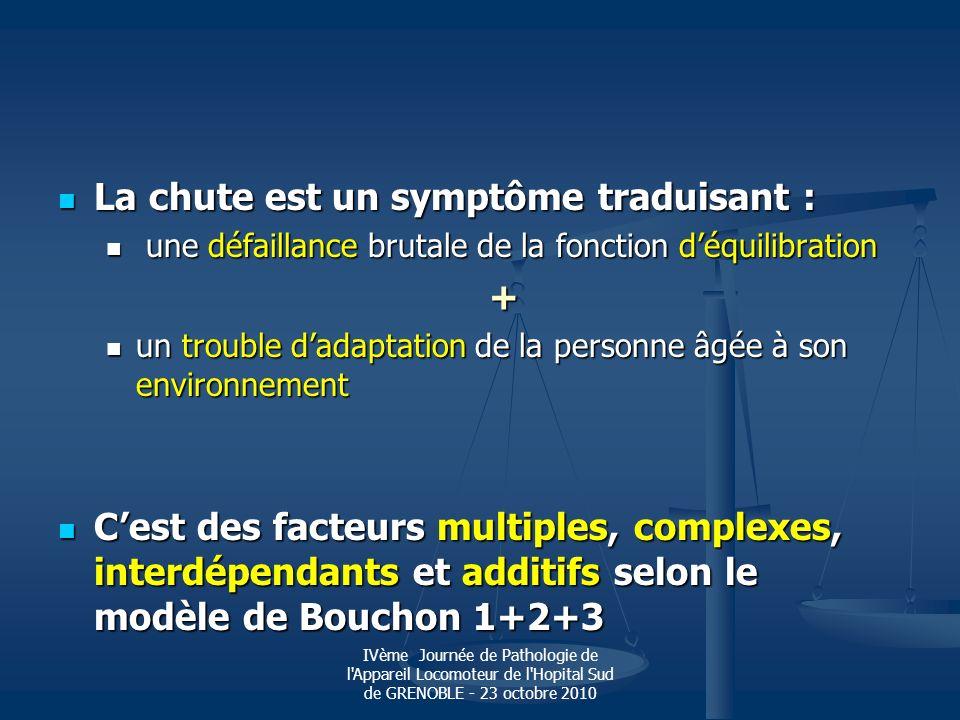 IVème Journée de Pathologie de l'Appareil Locomoteur de l'Hopital Sud de GRENOBLE - 23 octobre 2010 La chute est un symptôme traduisant : La chute est