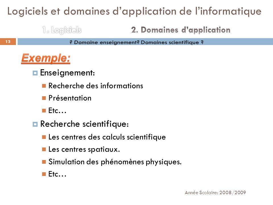 Année Scolaire: 2008/2009 13 Logiciels et domaines dapplication de linformatique