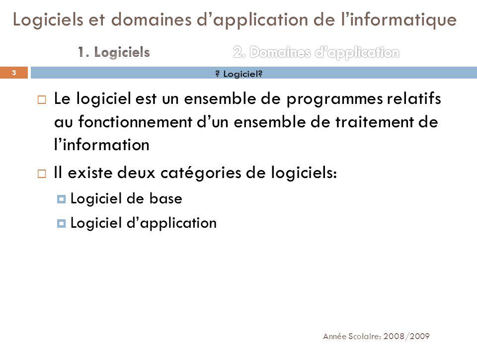 Le logiciel est un ensemble de programmes relatifs au fonctionnement dun ensemble de traitement de linformation Il existe deux catégories de logiciels
