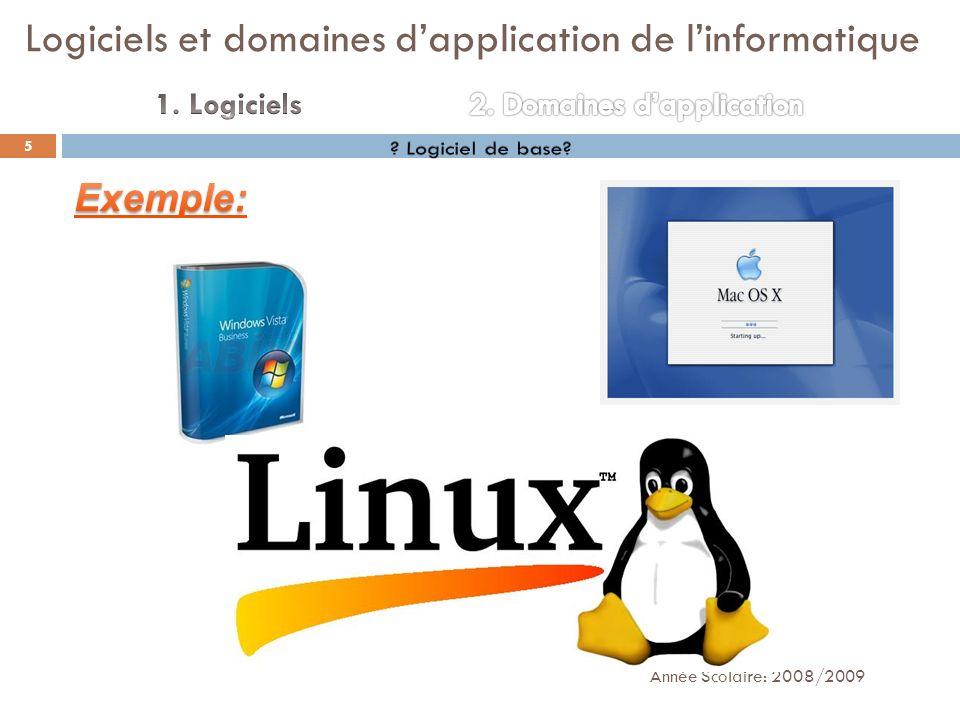 Année Scolaire: 2008/2009 5 Logiciels et domaines dapplication de linformatique