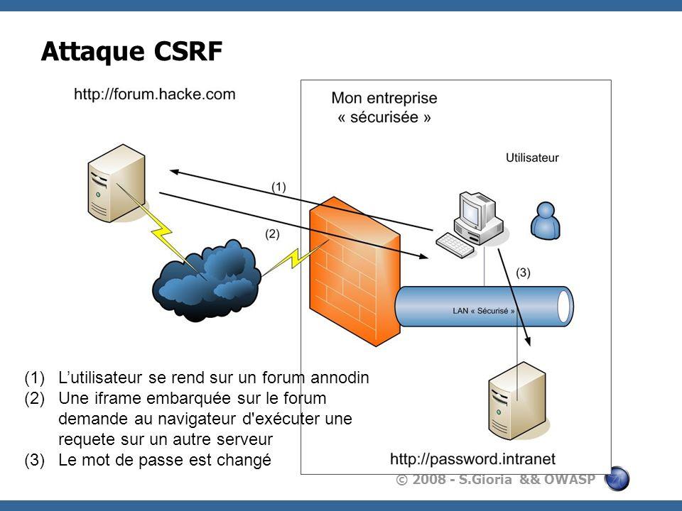 © 2008 - S.Gioria && OWASP Attaque CSRF (1)Lutilisateur se rend sur un forum annodin (2)Une iframe embarquée sur le forum demande au navigateur d'exéc