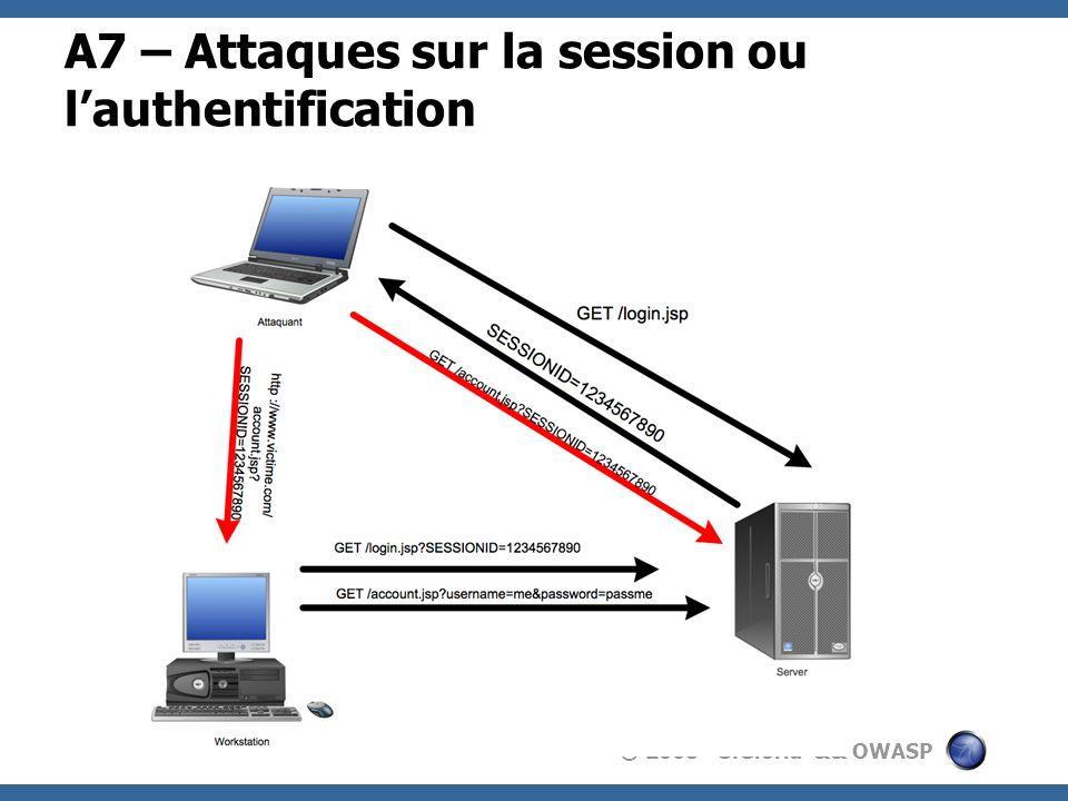 © 2008 - S.Gioria && OWASP A7 – Attaques sur la session ou lauthentification