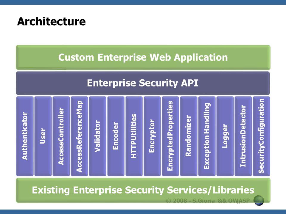 © 2008 - S.Gioria && OWASP Architecture 47 Custom Enterprise Web Application Enterprise Security API Authenticator User AccessController AccessReferen