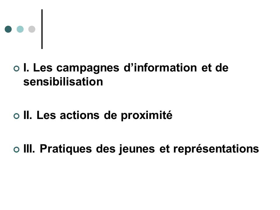 I. Les campagnes dinformation et de sensibilisation II. Les actions de proximité III. Pratiques des jeunes et représentations