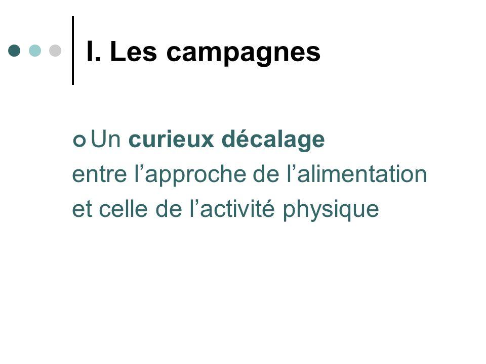 I. Les campagnes Un curieux décalage entre lapproche de lalimentation et celle de lactivité physique