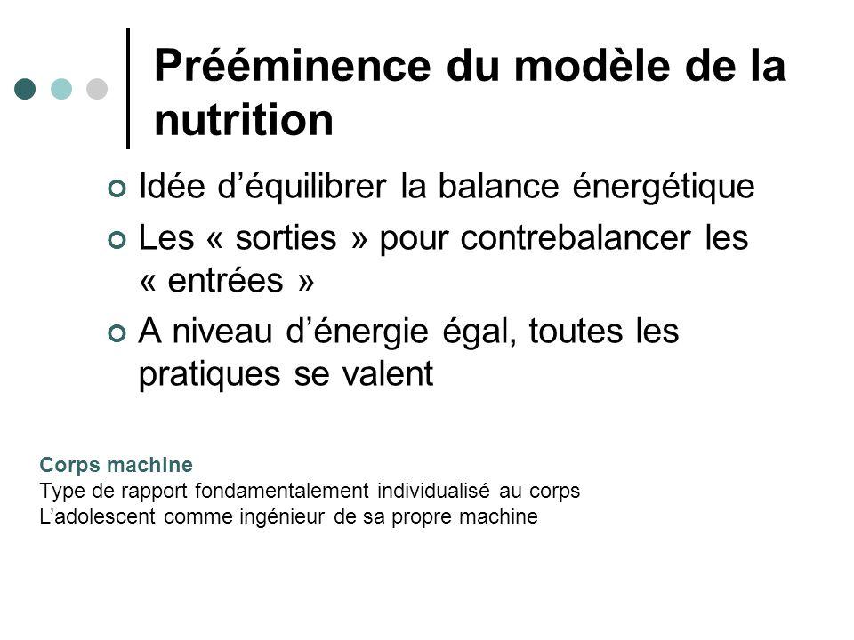 Prééminence du modèle de la nutrition Idée déquilibrer la balance énergétique Les « sorties » pour contrebalancer les « entrées » A niveau dénergie ég