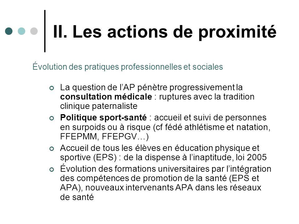 II. Les actions de proximité La question de lAP pénètre progressivement la consultation médicale : ruptures avec la tradition clinique paternaliste Po