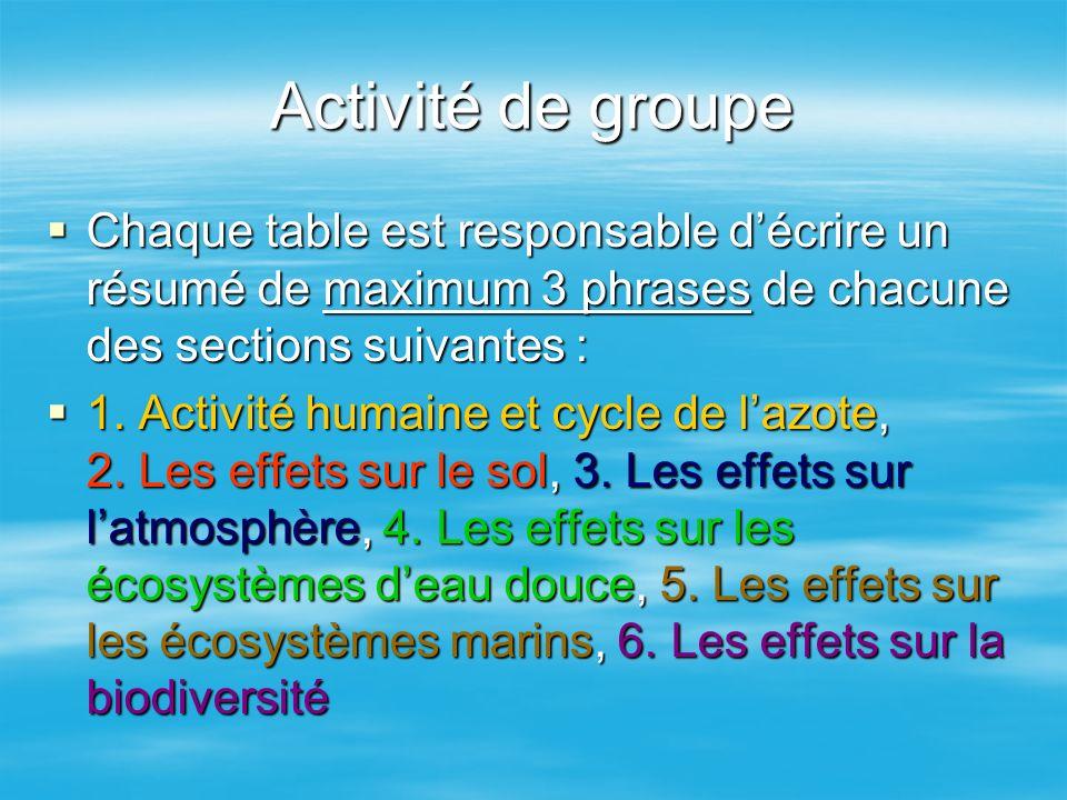 Activité de groupe Chaque table est responsable décrire un résumé de maximum 3 phrases de chacune des sections suivantes : Chaque table est responsabl