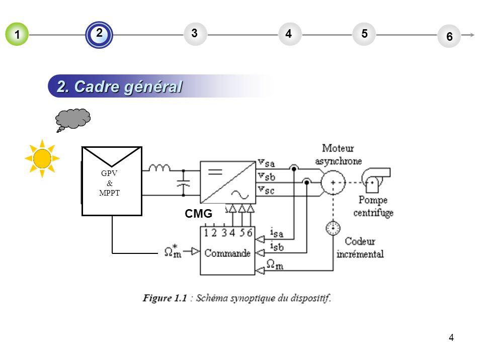 5 Les éléments du système photovoltaïque étudié sont : · un GPV et son filtre passe-bas, · un OMLI de tension, · un moteur asynchrone à cage, · Une pompe centrifuge.