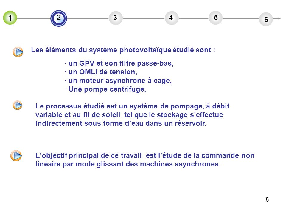 5 Les éléments du système photovoltaïque étudié sont : · un GPV et son filtre passe-bas, · un OMLI de tension, · un moteur asynchrone à cage, · Une po
