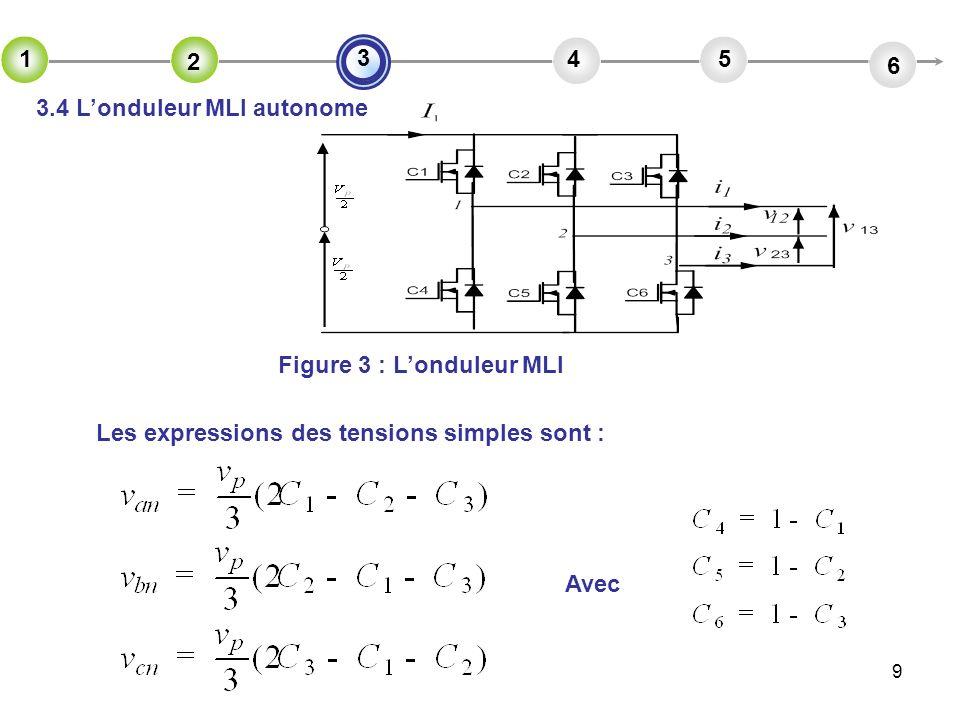 9 3.4 Londuleur MLI autonome 2 45 6 3 1 2 Les expressions des tensions simples sont : Figure 3 : Londuleur MLI Avec
