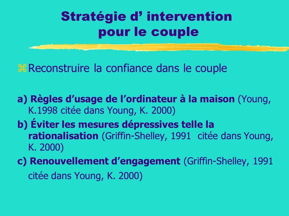 Stratégie d intervention pour le couple zReconstruire la confiance dans le couple a) Règles dusage de lordinateur à la maison (Young, K.1998 citée dan