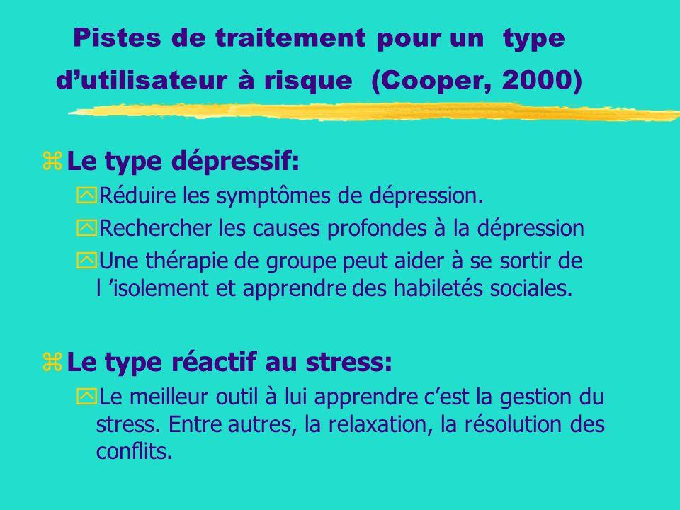 Pistes de traitement pour un type dutilisateur à risque (Cooper, 2000) zLe type dépressif: yRéduire les symptômes de dépression. yRechercher les cause