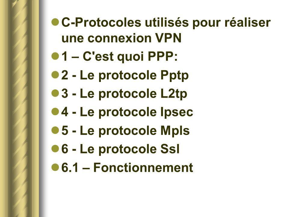 C-Protocoles utilisés pour réaliser une connexion VPN 1 – C'est quoi PPP: 2 - Le protocole Pptp 3 - Le protocole L2tp 4 - Le protocole Ipsec 5 - Le pr