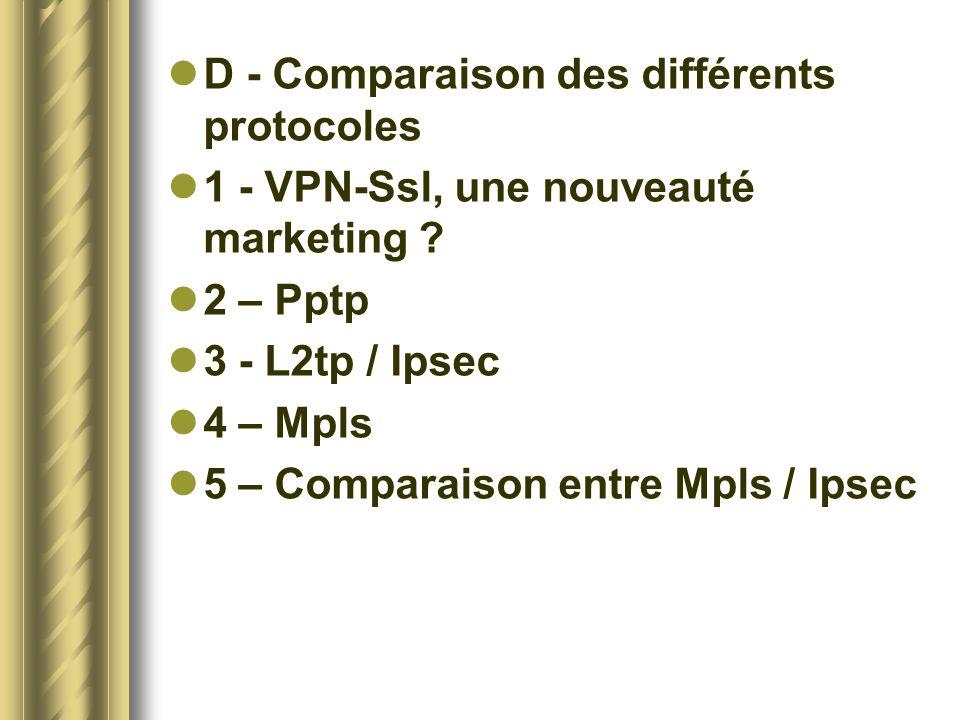 D - Comparaison des différents protocoles 1 - VPN-Ssl, une nouveauté marketing ? 2 – Pptp 3 - L2tp / Ipsec 4 – Mpls 5 – Comparaison entre Mpls / Ipsec