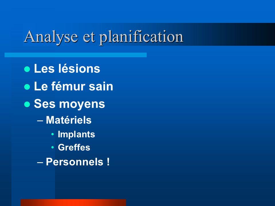Analyse et planification Les lésions Le fémur sain Ses moyens –Matériels Implants Greffes –Personnels !