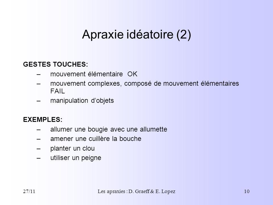 27/11Les apraxies : D. Graeff & E. Lopez10 Apraxie idéatoire (2) GESTES TOUCHES: –mouvement élémentaire OK –mouvement complexes, composé de mouvement
