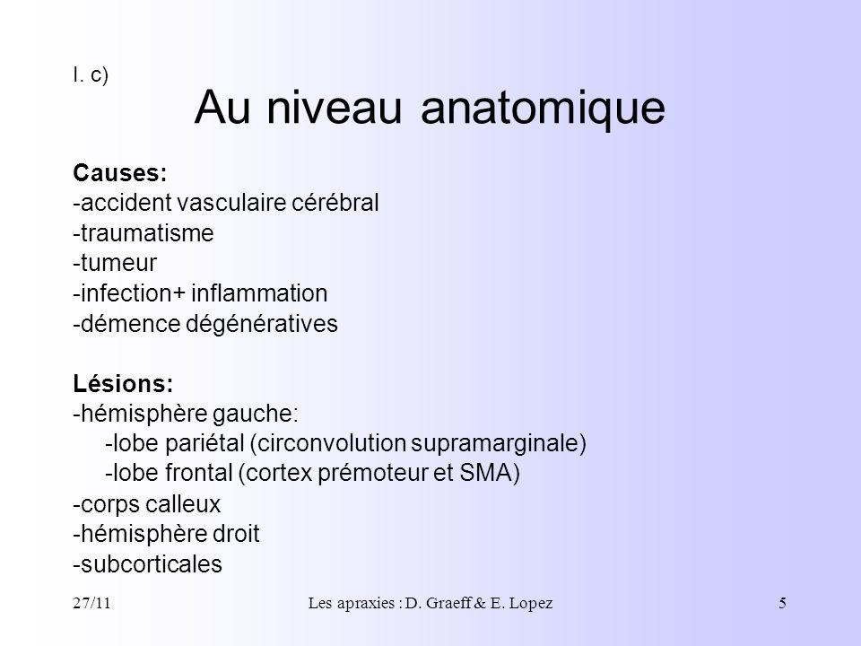 27/11Les apraxies : D. Graeff & E. Lopez5 Au niveau anatomique Causes: -accident vasculaire cérébral -traumatisme -tumeur -infection+ inflammation -dé