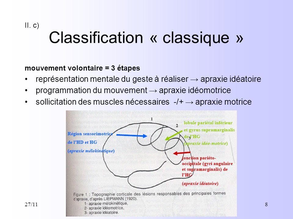 27/11Les apraxies : D. Graeff & E. Lopez8 Classification « classique » mouvement volontaire = 3 étapes représentation mentale du geste à réaliser apra