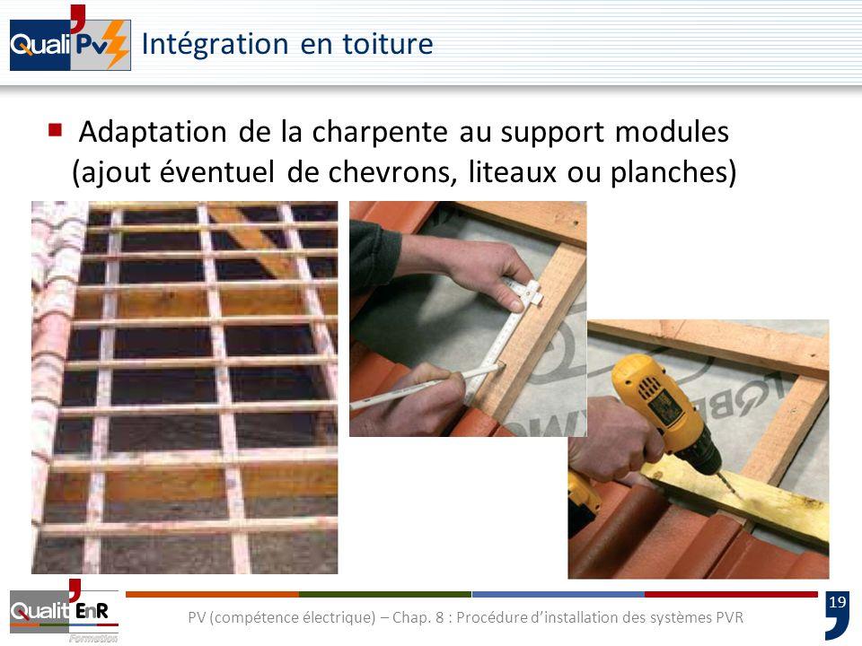 19 PV (compétence électrique) – Chap. 8 : Procédure dinstallation des systèmes PVR Intégration en toiture Adaptation de la charpente au support module