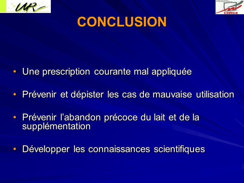 CONCLUSION Une prescription courante mal appliquéeUne prescription courante mal appliquée Prévenir et dépister les cas de mauvaise utilisationPrévenir