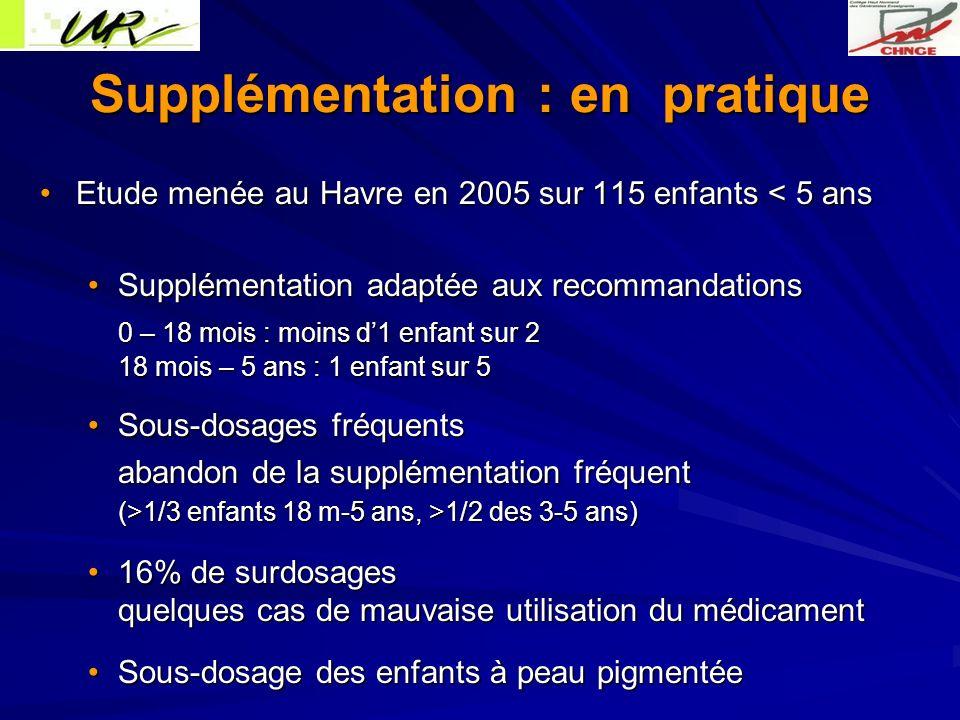 Supplémentation :en pratique Etude menée au Havre en 2005 sur 115 enfants < 5 ansEtude menée au Havre en 2005 sur 115 enfants < 5 ans Supplémentation