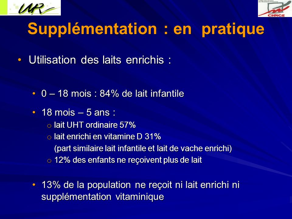 Supplémentation :en pratique Utilisation des laits enrichis :Utilisation des laits enrichis : 0 – 18 mois : 84% de lait infantile0 – 18 mois : 84% de