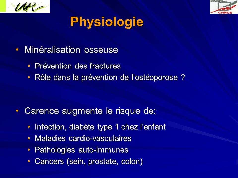 Physiologie Minéralisation osseuseMinéralisation osseuse Prévention des fracturesPrévention des fractures Rôle dans la prévention de lostéoporose ?Rôl