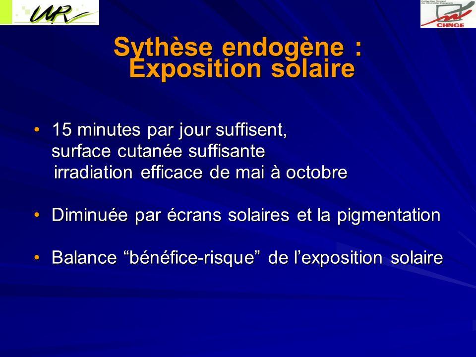 Sythèse endogène : Exposition solaire 15 minutes par jour suffisent,15 minutes par jour suffisent, surface cutanée suffisante irradiation efficace de