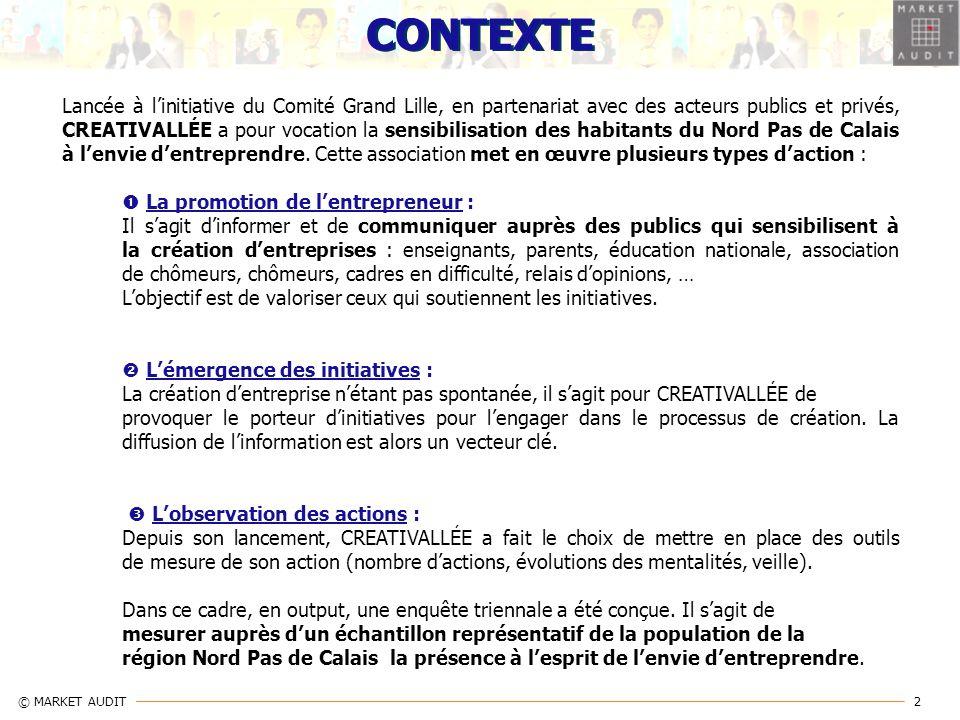 2 © MARKET AUDIT CONTEXTE Lancée à linitiative du Comité Grand Lille, en partenariat avec des acteurs publics et privés, CREATIVALLÉE a pour vocation
