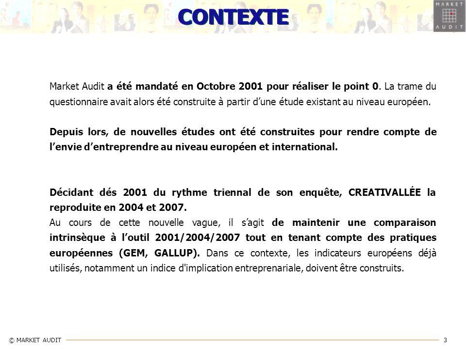 3 © MARKET AUDIT CONTEXTE Market Audit a été mandaté en Octobre 2001 pour réaliser le point 0. La trame du questionnaire avait alors été construite à