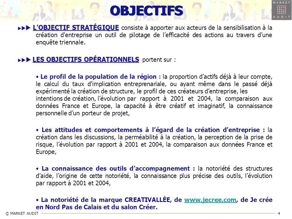 4 © MARKET AUDIT OBJECTIFS LOBJECTIF STRATÉGIQUE LOBJECTIF STRATÉGIQUE consiste à apporter aux acteurs de la sensibilisation à la création d'entrepris