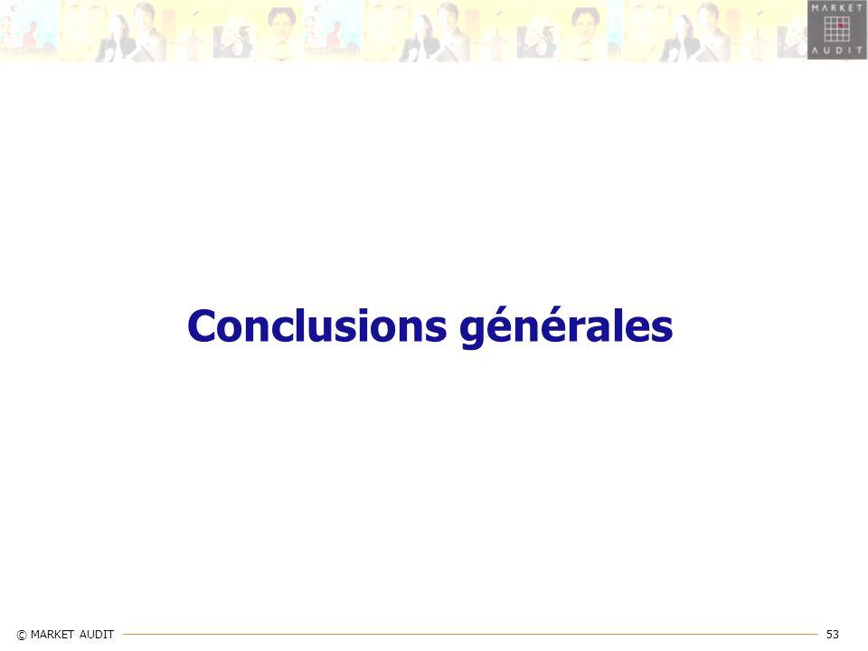 53 © MARKET AUDIT Conclusions générales