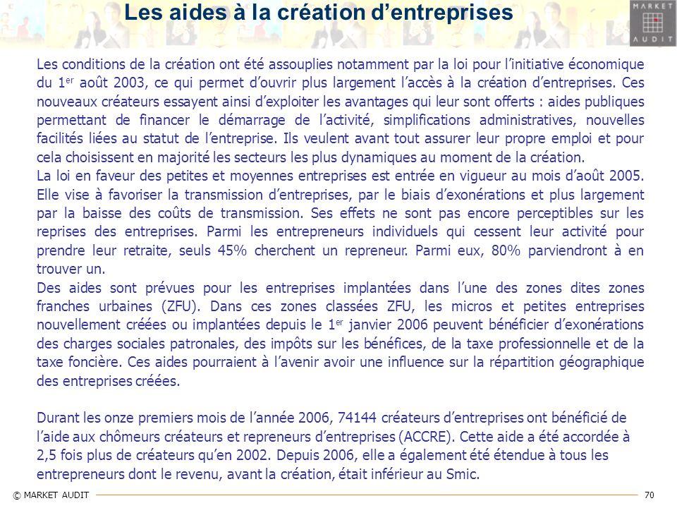 70 © MARKET AUDIT Les conditions de la création ont été assouplies notamment par la loi pour linitiative économique du 1 er août 2003, ce qui permet d