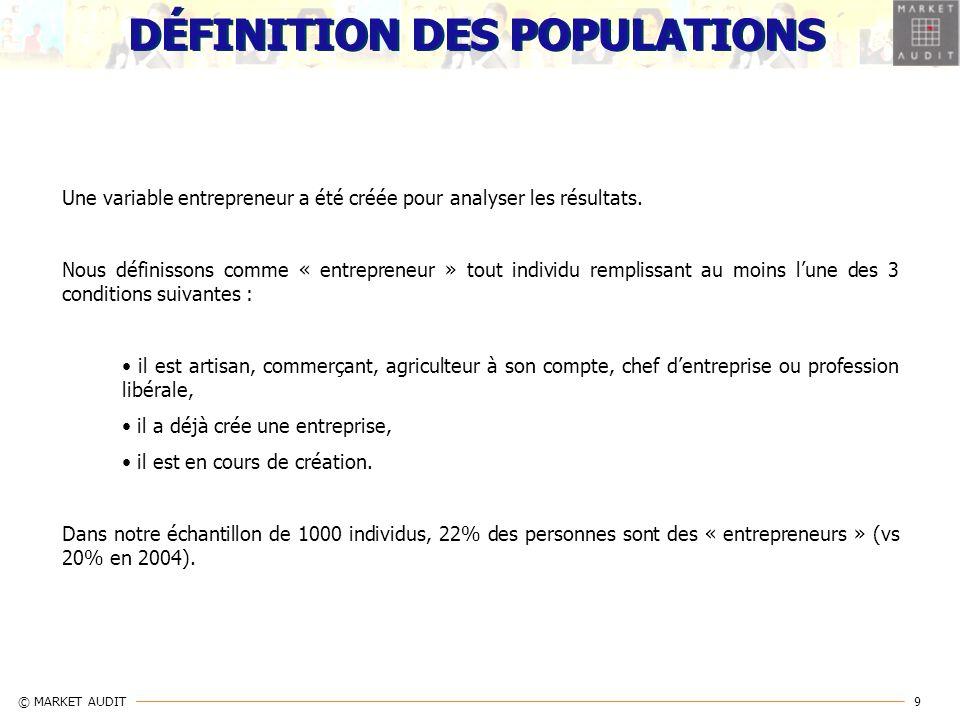 9 © MARKET AUDIT DÉFINITION DES POPULATIONS Une variable entrepreneur a été créée pour analyser les résultats. Nous définissons comme « entrepreneur »