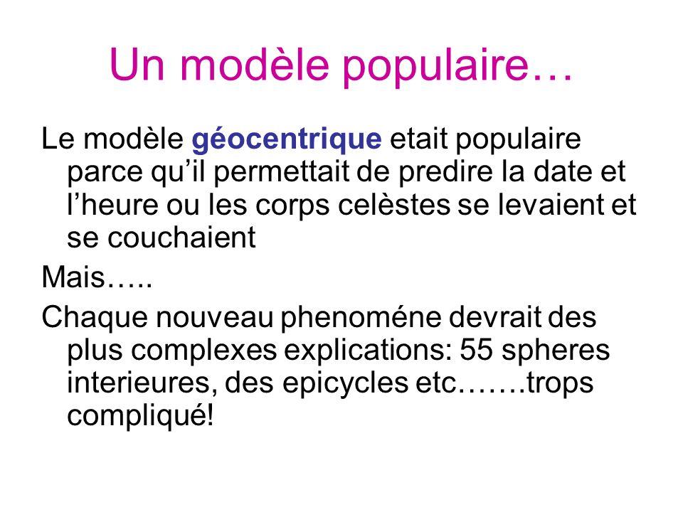 Un modèle populaire… Le modèle géocentrique etait populaire parce quil permettait de predire la date et lheure ou les corps celèstes se levaient et se