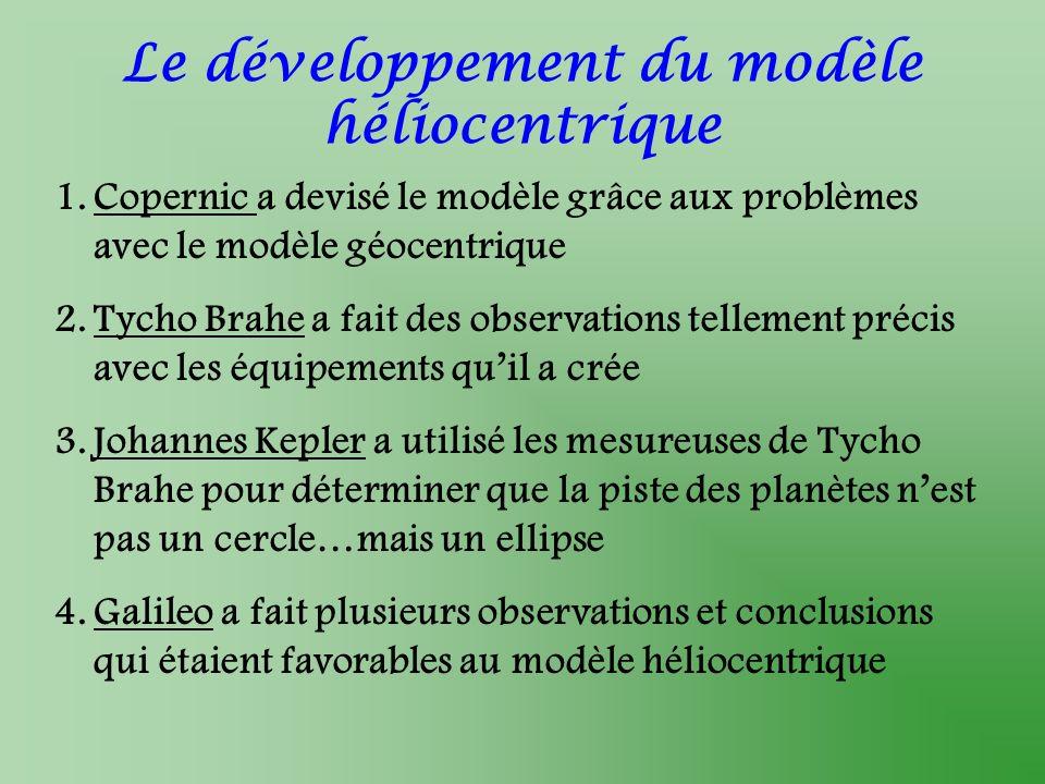 Le développement du modèle héliocentrique 1.Copernic a devisé le modèle grâce aux problèmes avec le modèle géocentrique 2.Tycho Brahe a fait des obser