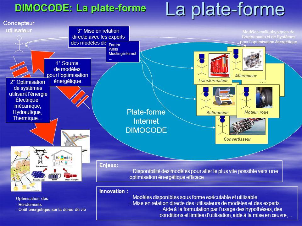 Webminaire DIMOCODE 8 novembre 2010 Exemple du modèle de transformateur Exemple du modèle de transformateur –Un modèle de chercheur et denseignant –Un modèle relevant des communautés Optimisation Optimisation Machines et actionneures Machines et actionneures Enseignement .