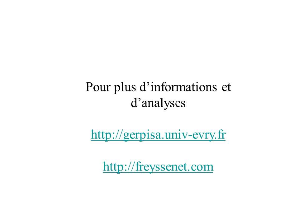 Pour plus dinformations et danalyses http://gerpisa.univ-evry.fr http://freyssenet.com