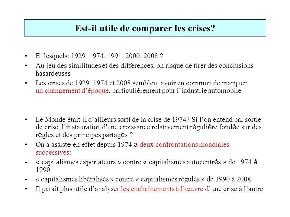 Est-il utile de comparer les crises? Et lesquels: 1929, 1974, 1991, 2000, 2008 ? Au jeu des similitudes et des différences, on risque de tirer des con