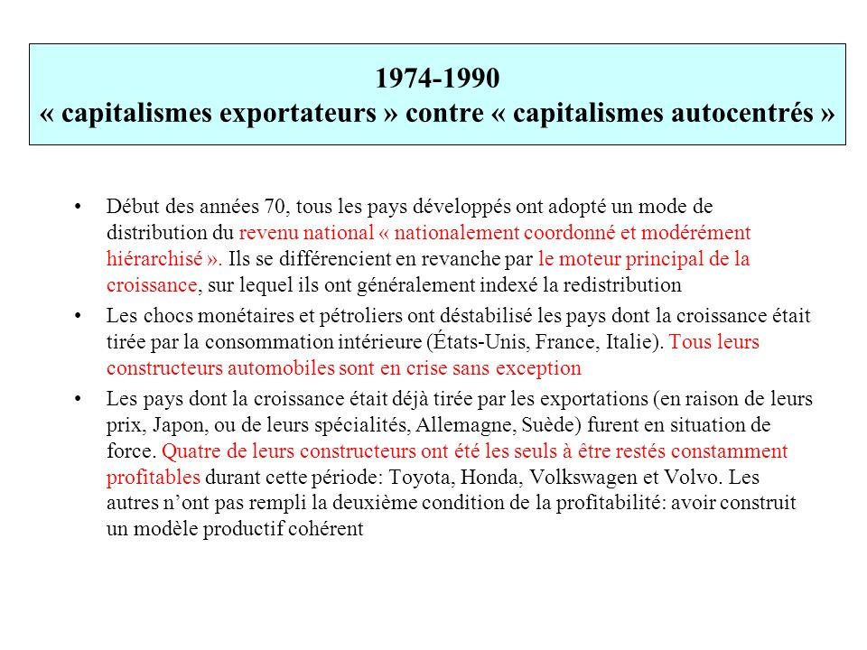 1974-1990 « capitalismes exportateurs » contre « capitalismes autocentrés » Début des années 70, tous les pays développés ont adopté un mode de distri