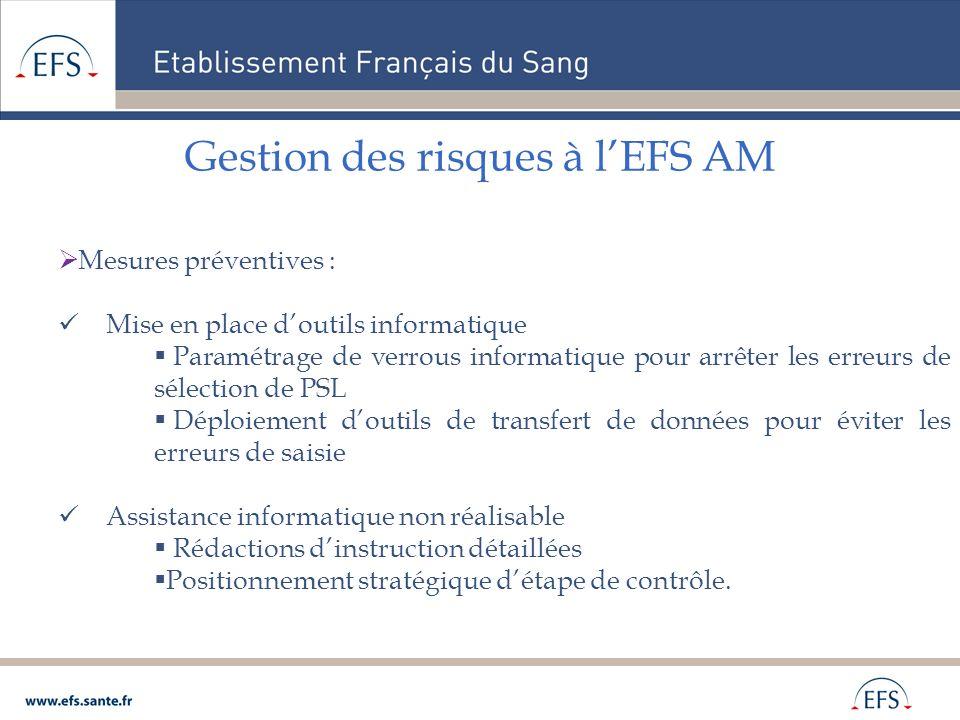 Gestion des risques à lEFS AM Mesures préventives : Mise en place doutils informatique Paramétrage de verrous informatique pour arrêter les erreurs de