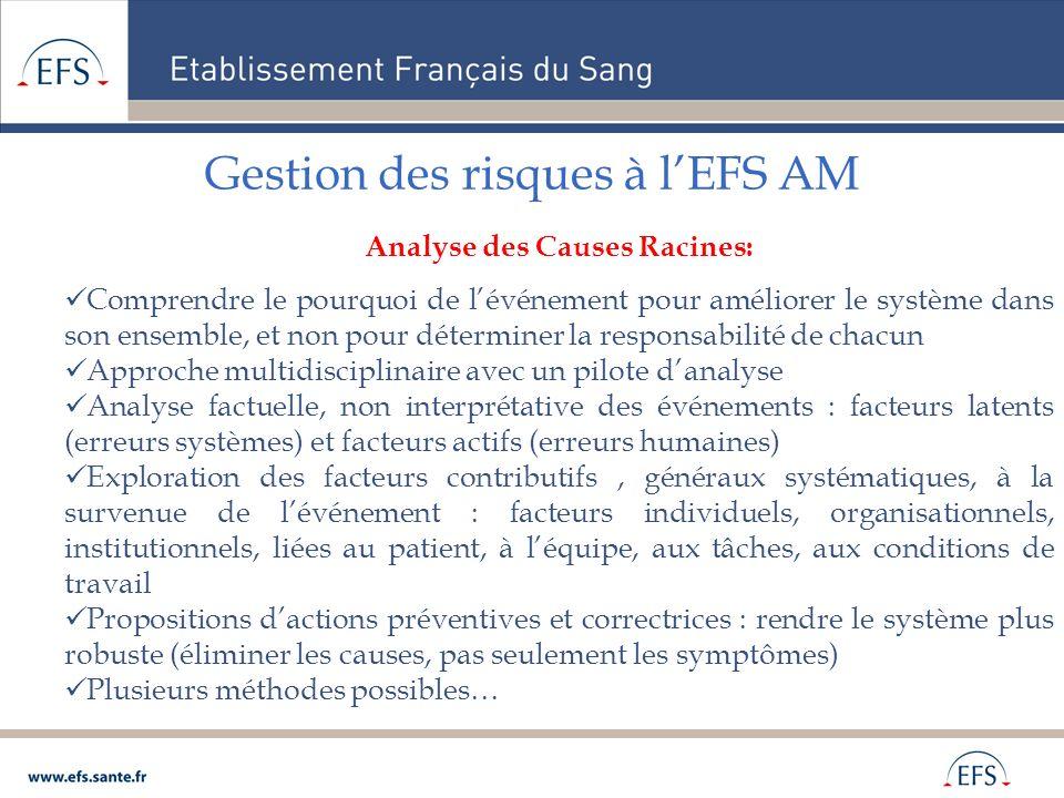 Gestion des risques à lEFS AM Analyse des Causes Racines: Comprendre le pourquoi de lévénement pour améliorer le système dans son ensemble, et non pou