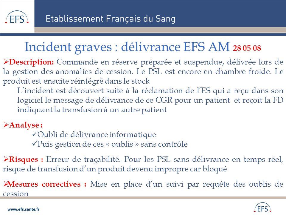 Incident graves : délivrance EFS AM 28 05 08 Description: Commande en réserve préparée et suspendue, délivrée lors de la gestion des anomalies de cess