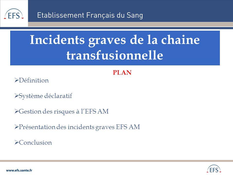 Incidents graves de la chaine transfusionnelle PLAN Définition Système déclaratif Gestion des risques à lEFS AM Présentation des incidents graves EFS