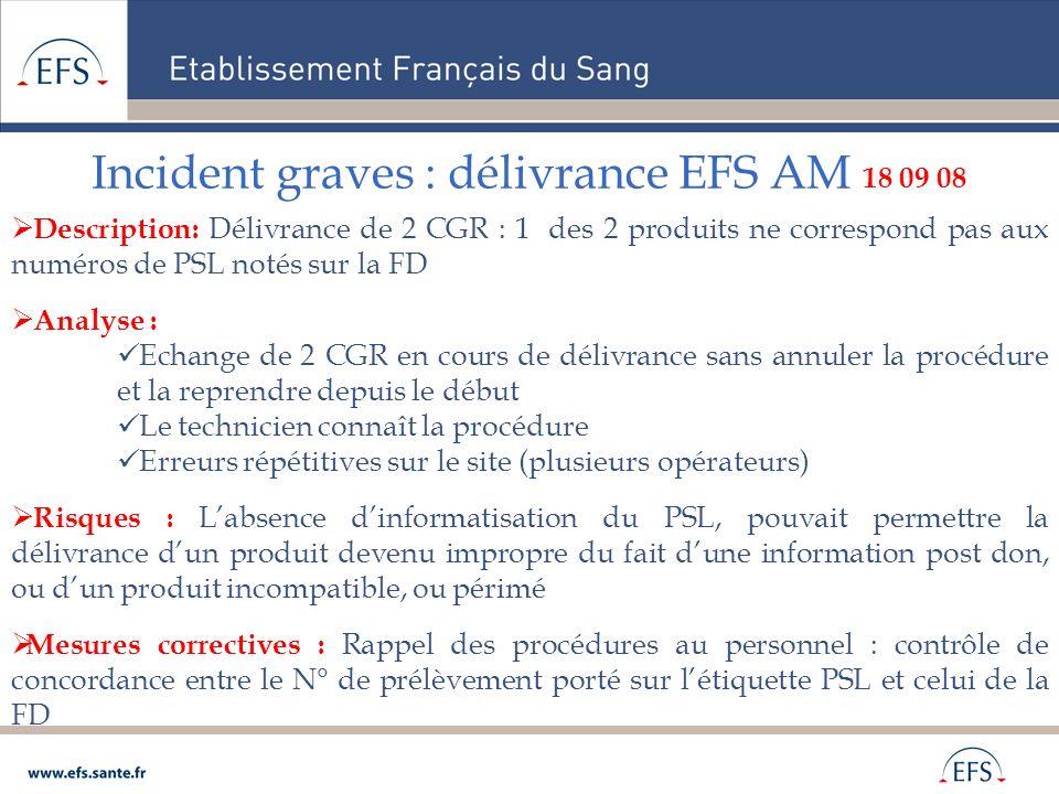 Incident graves : délivrance EFS AM 18 09 08 Description: Délivrance de 2 CGR : 1 des 2 produits ne correspond pas aux numéros de PSL notés sur la FD