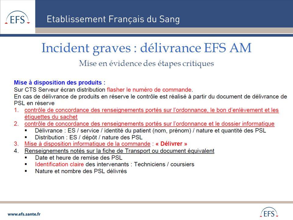 Incident graves : délivrance EFS AM Mise en évidence des étapes critiques